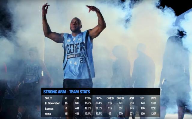 NBA勁歌,你喜歡哪一首?