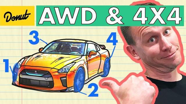 常看到車身標誌『AWD、4WD、4x4』明明都是四驅,到底差在哪!