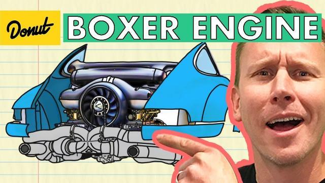 水平對臥引擎是如何運作的呢?