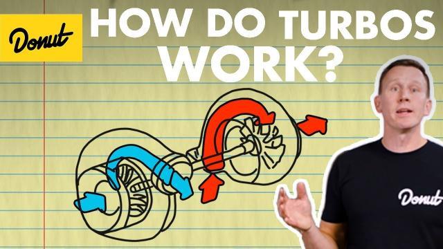 【汽車知識】渦輪增壓是如何運作的呢?by甜甜圈媒體 (中文TL;DR)